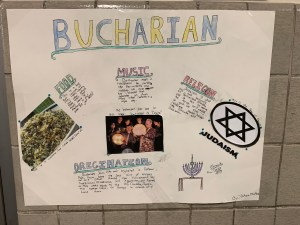 Cultural Posters - Bucharian