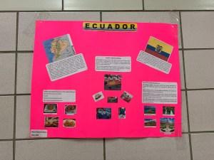 Cultural Posters - Ecuador