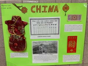 Cultural Posters - China