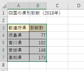 データ範囲の選択
