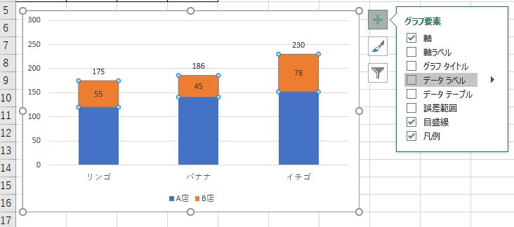 系列のデータラベルを表示