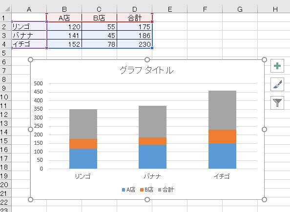 積み上げ縦棒グラフ
