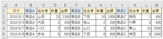 同じ項目名のフィールドが複数ある表