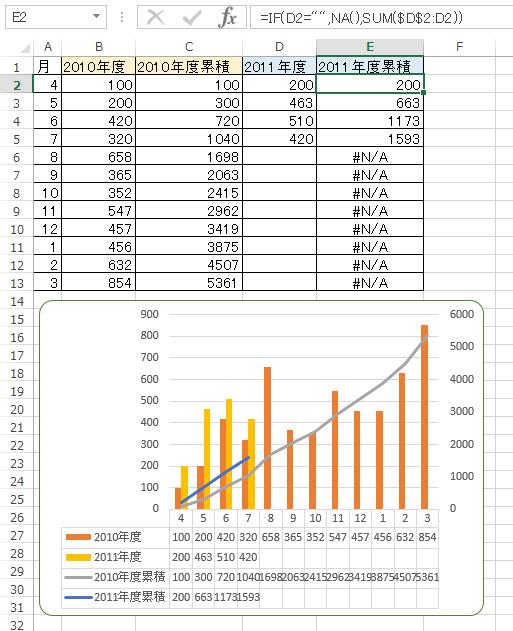 数式の修正