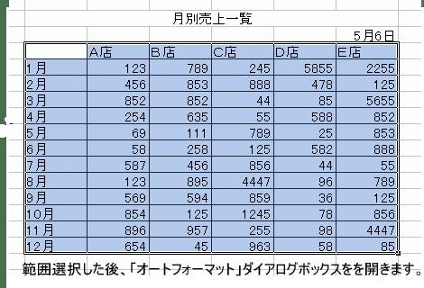 表の範囲選択