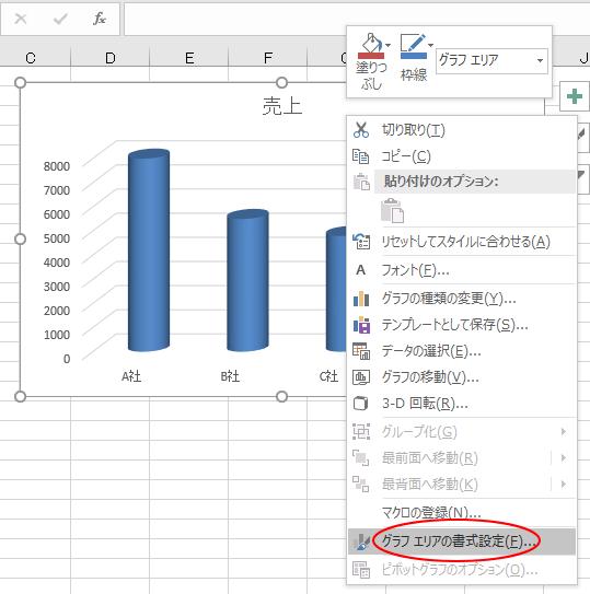 グラフで右クリック