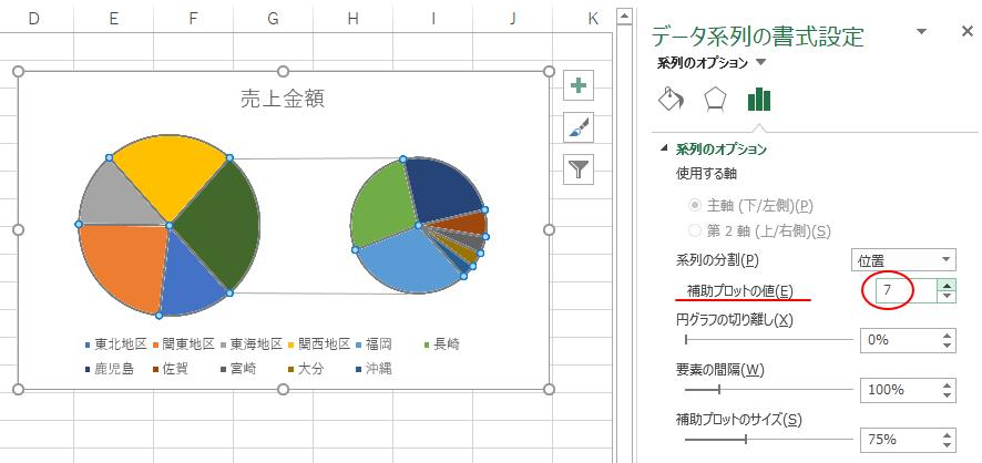 補助プロットの値を変更