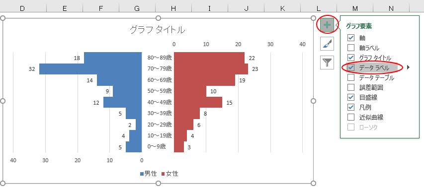データラベルの表示