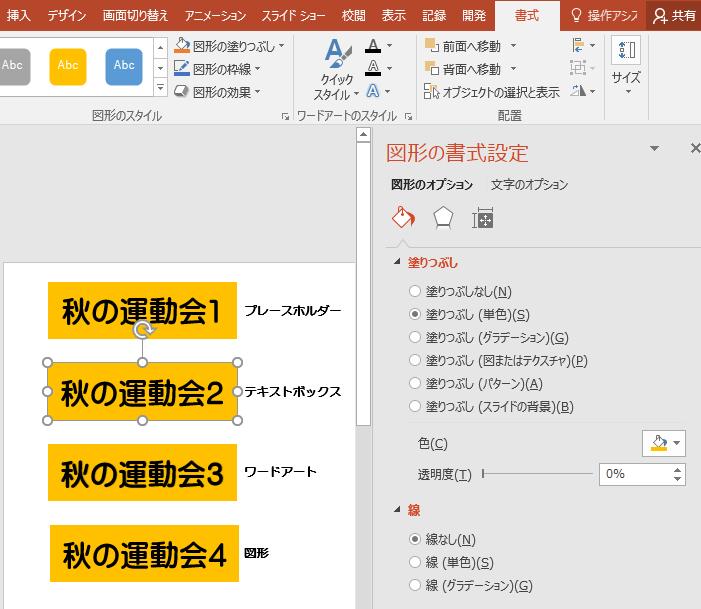 図形の書式設定作業ウィンドウ