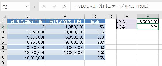 税率の計算