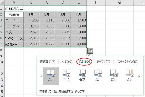 クイック分析の合計タブ