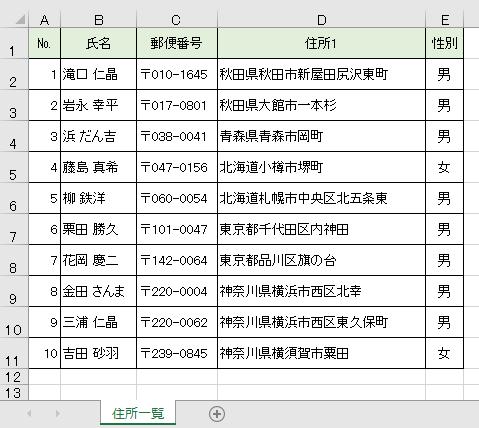 Excelで作成したリスト