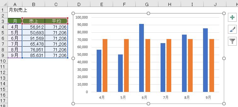 グラフのデータを拡大後