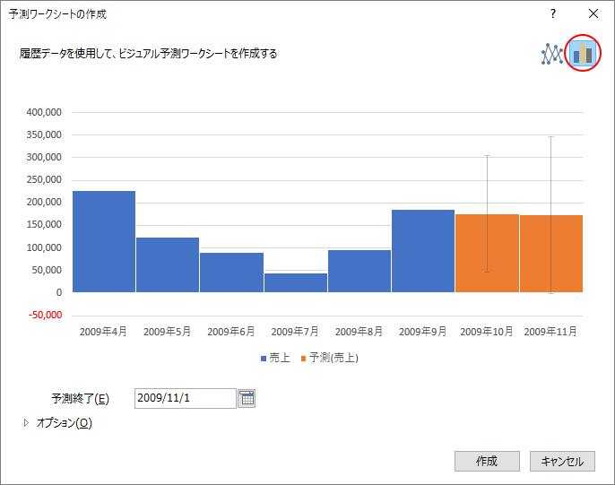 縦棒グラフに変更