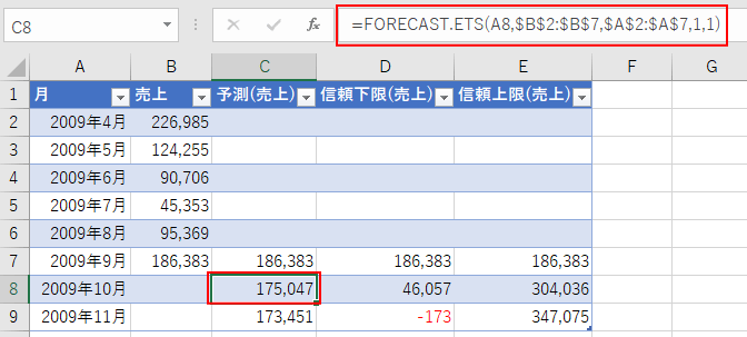 [FORECAST.ETS]関数