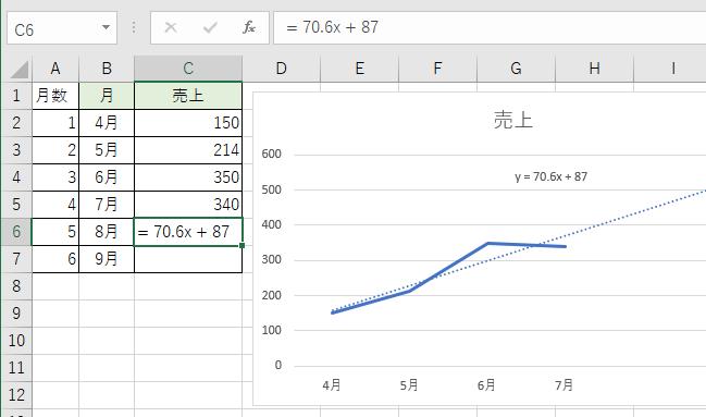 数式を貼り付け