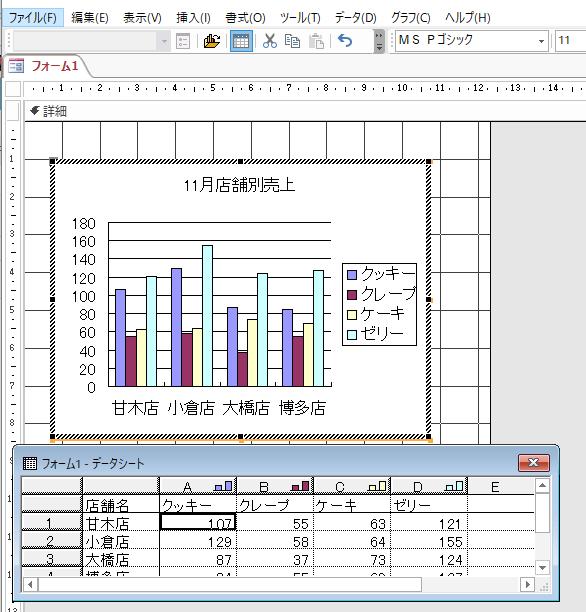 グラフの編集モード
