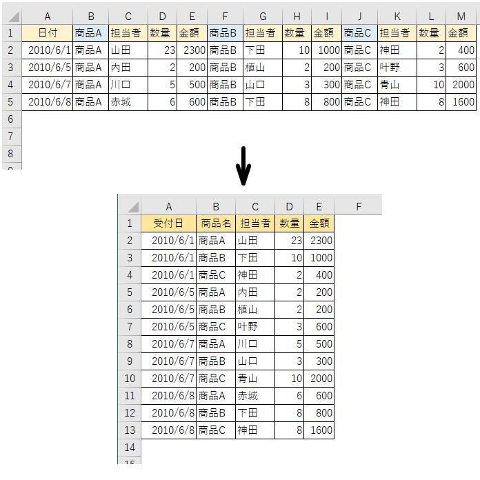 横に長い表を縦に変更