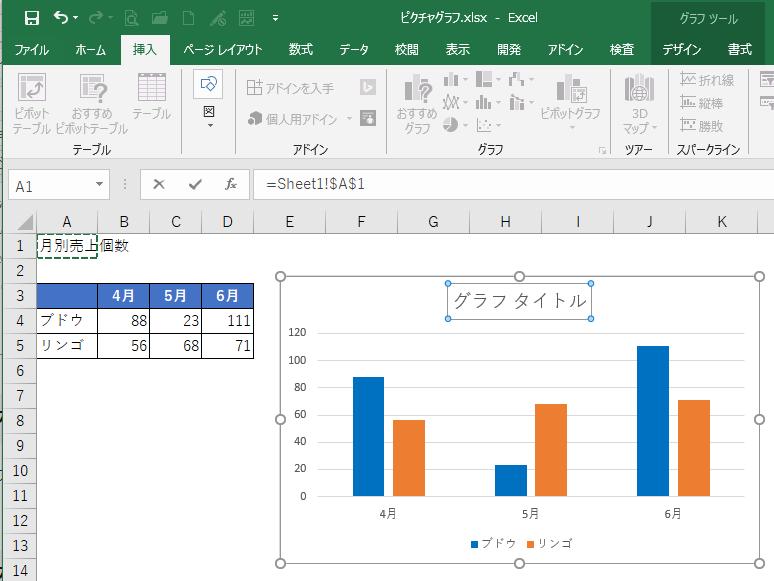 グラフタイトルはセル参照で設定