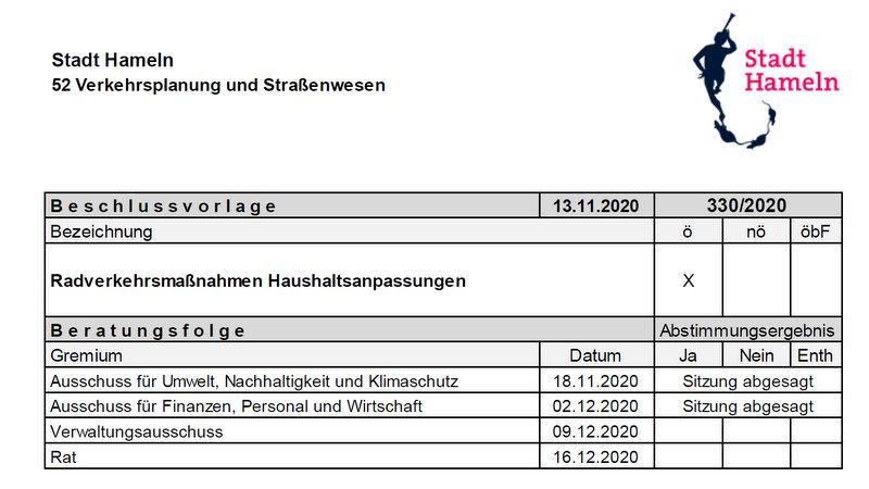 Kürzungen der Stadt Hameln im Radverkehrsausbau – Grüne fassungslos.