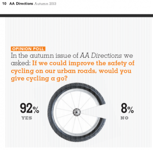 Infographic from the Automobile Association's Autumn 2013 issue