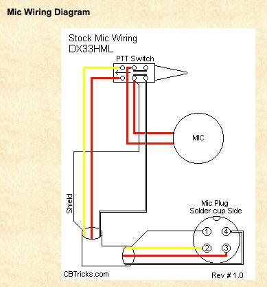 cobra mic wiring diagram 4 pin cbtricks mic wiring wiring diagrams rh parsplus co Car Audio Capacitor Wiring Diagram Kenwood Car Audio Wiring Diagram