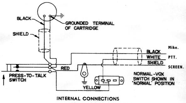 Shure Mic Wiring Diagram - efcaviation.com