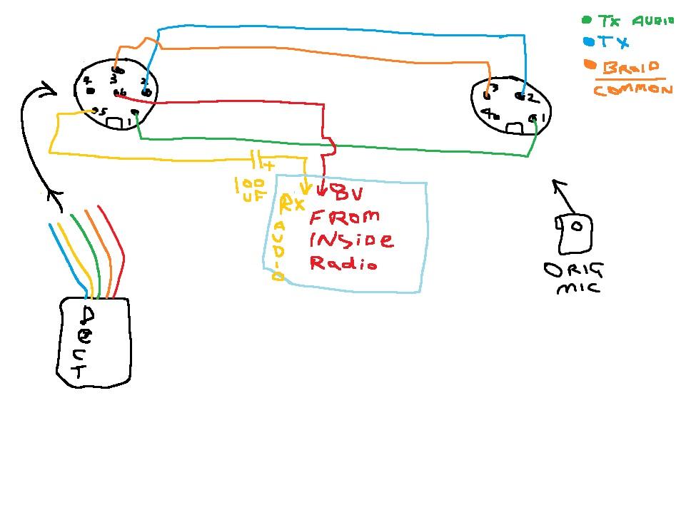 Co Mic Wiring Diagram | Wiring Diagram  Pin Co Mic Wiring Diagram on