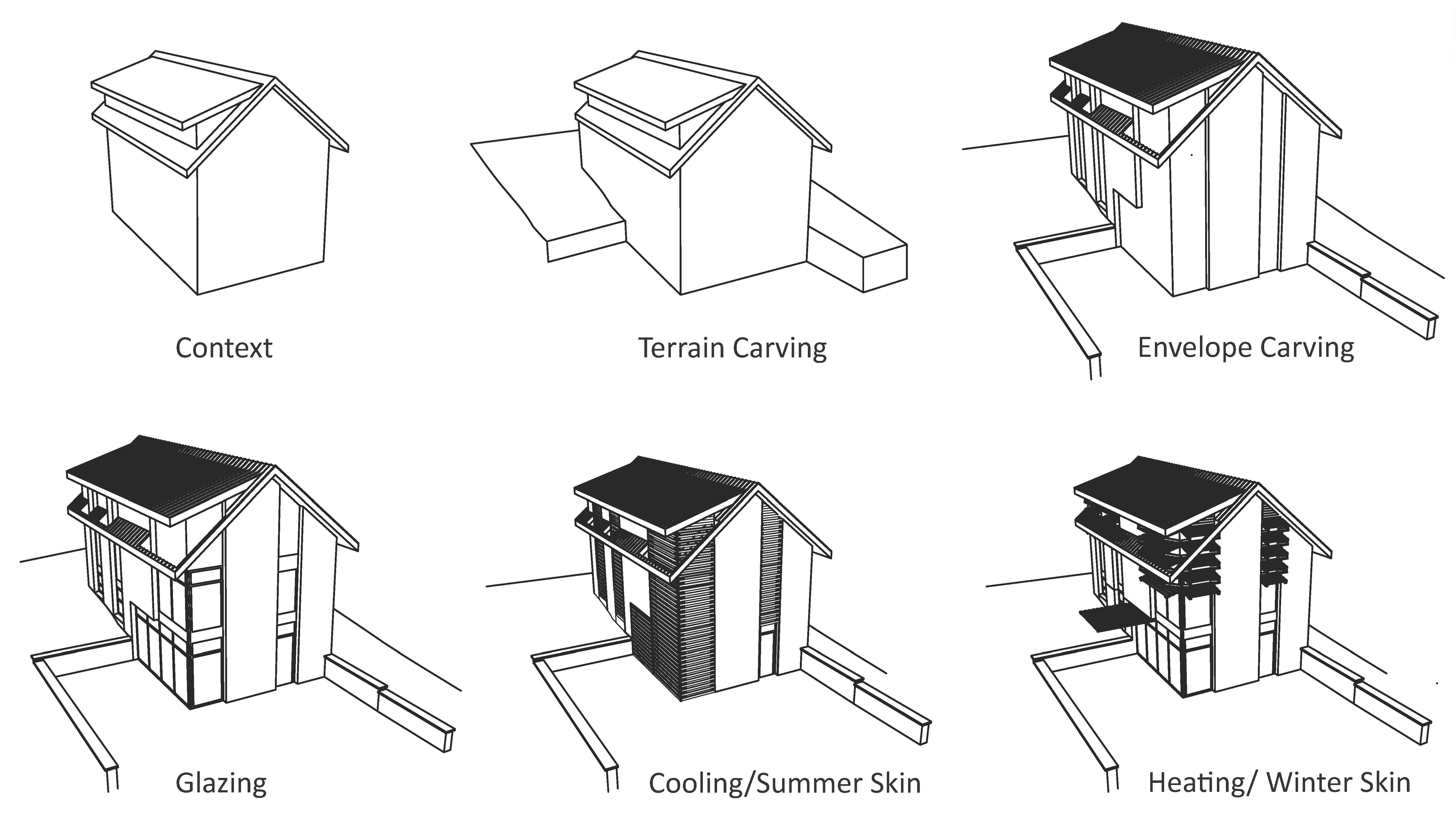 Perform House Design Competition Runner Up