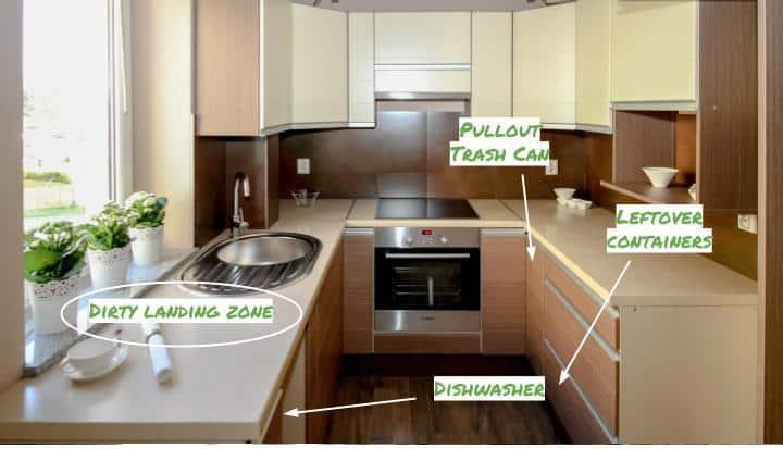 design an efficient kitchen