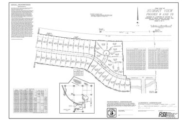 Prelim Plat SV Ph 9 and 10 Summit View_Page_2