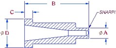 manifold-nozzles-pvc