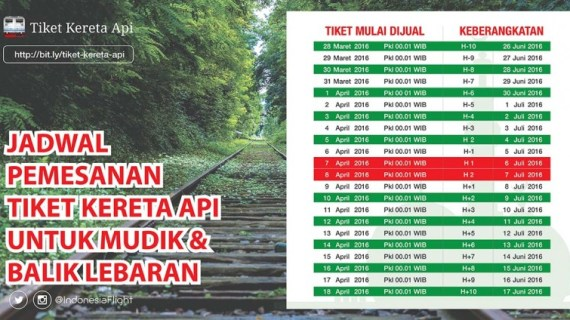 Jadwal Pemesanan Tiket Kereta Lebaran 2016