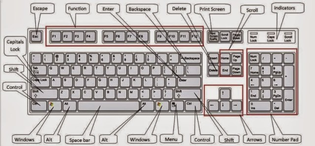 tombol-shortcut-di-keyboard-2