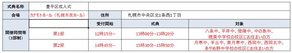 札幌市成人式2021が新型コロナで中止や延期の可能性は?オンライン配信もあり得る?5
