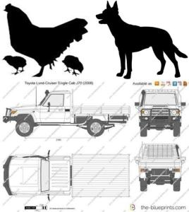 Example pictures Ute and Dog used for designing wooden signs with pictures
