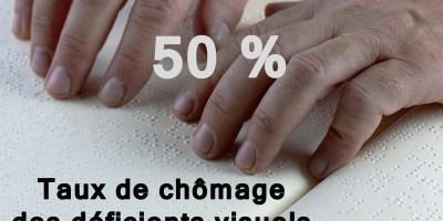 photo montrant des mains en train de lire un texte en braille complétée par ce texte : 50 %, taux de chômage des déficients visuels