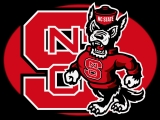 Betting on NC State Basketball