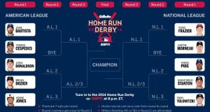 Giancarlo Stanton is favored to win the 2014 Home Run Derby 4