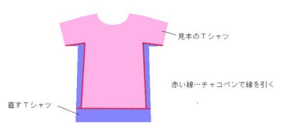 tshirts-cut