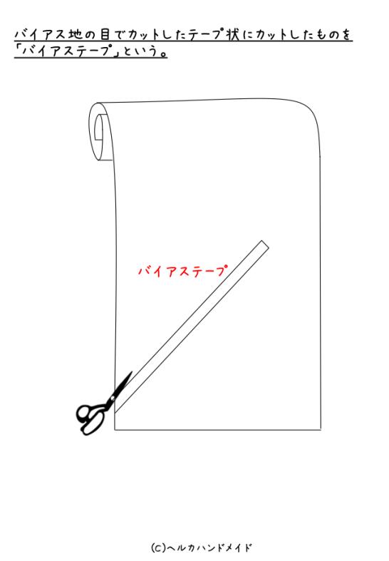 バイアステープ2