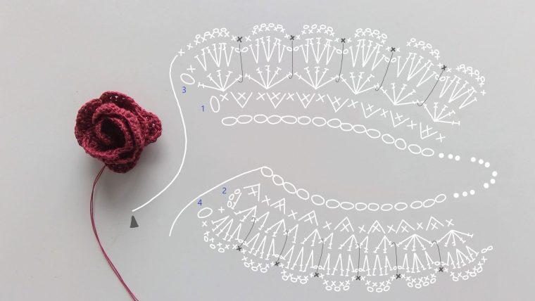 レース編みの花は?どんなものが作れる?