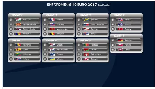 qualification-ehf-u18-f-2017