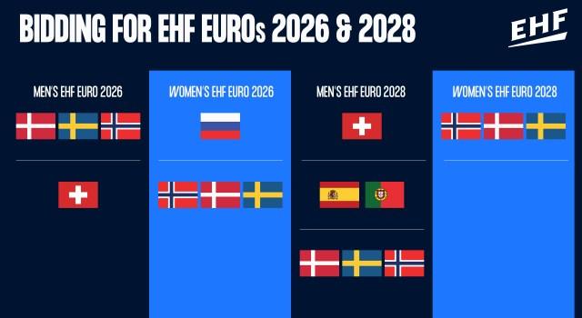 De nombreux pays candidats pour l'organisation