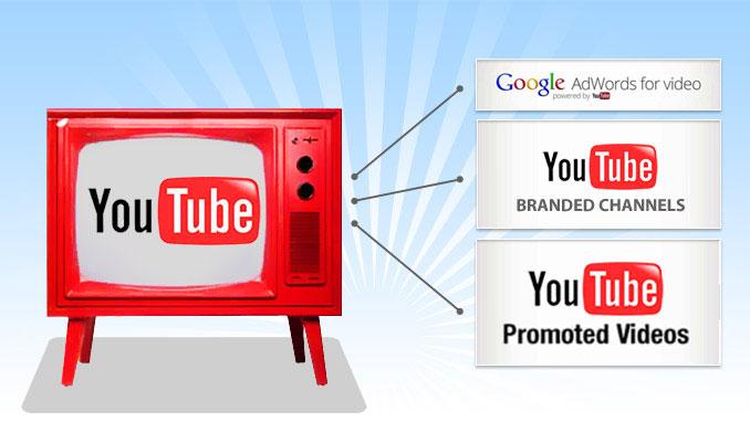 Cara pasang iklan di Youtube