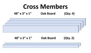Adirondack Table Cross Members Wood