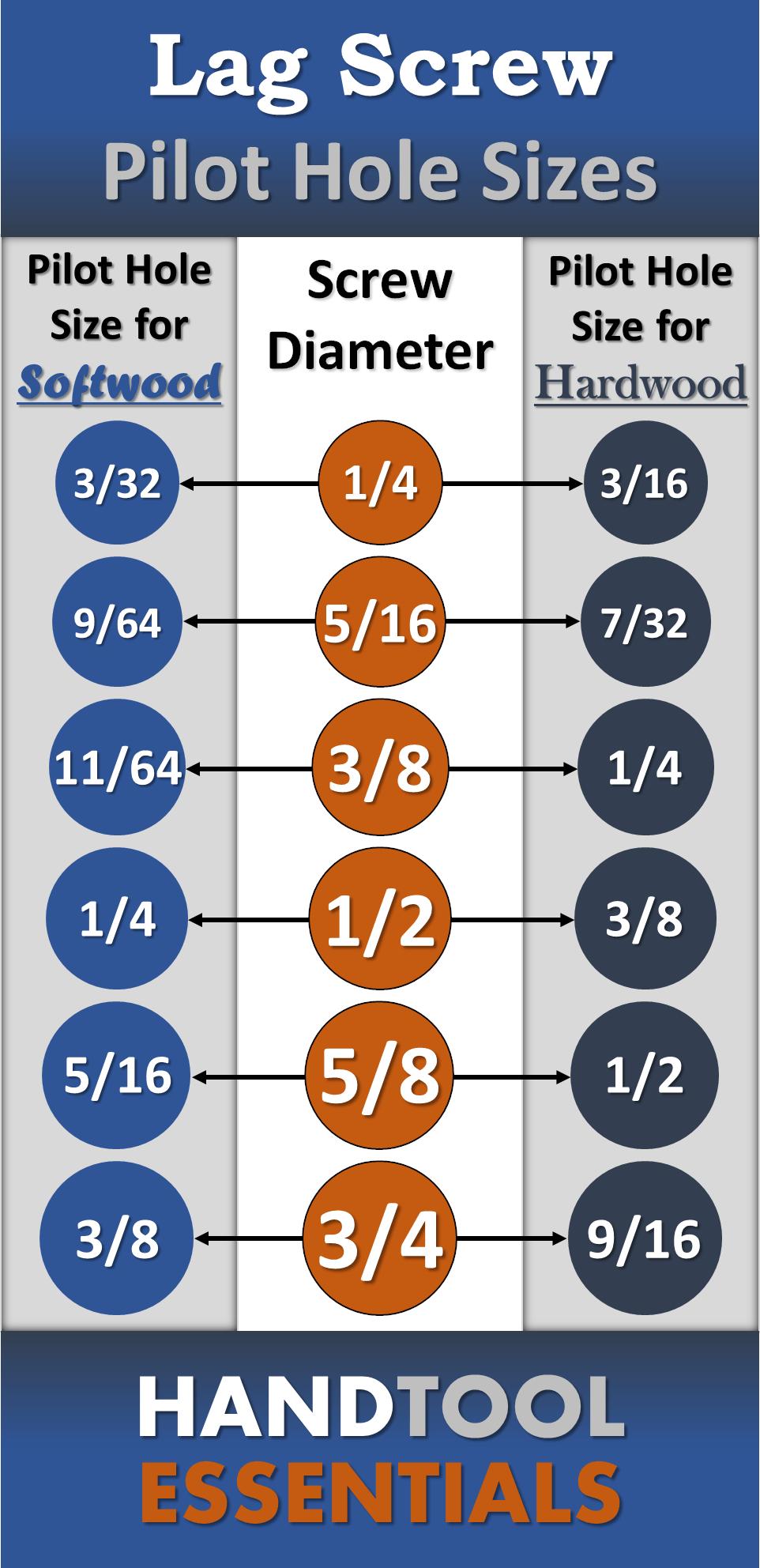 4 Pcs. Driver Studs Inch 1//4-20 Thread x 7 OAL