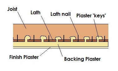 How to Tell if Your Lath & Plaster Ceiling Needs to Come Down