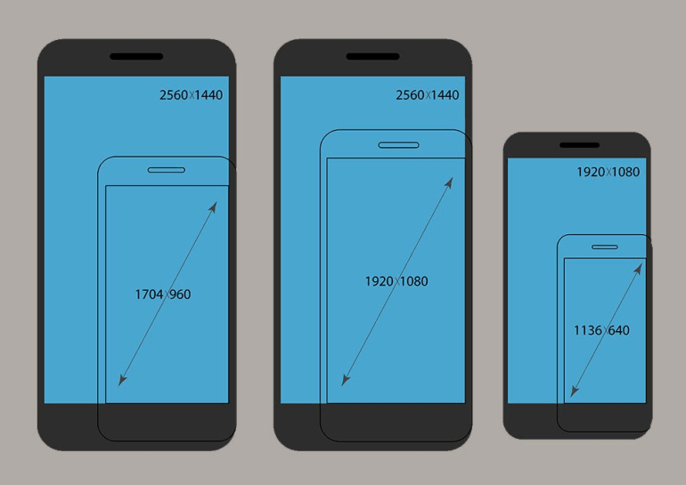Get Screen Size in Kotlin Android