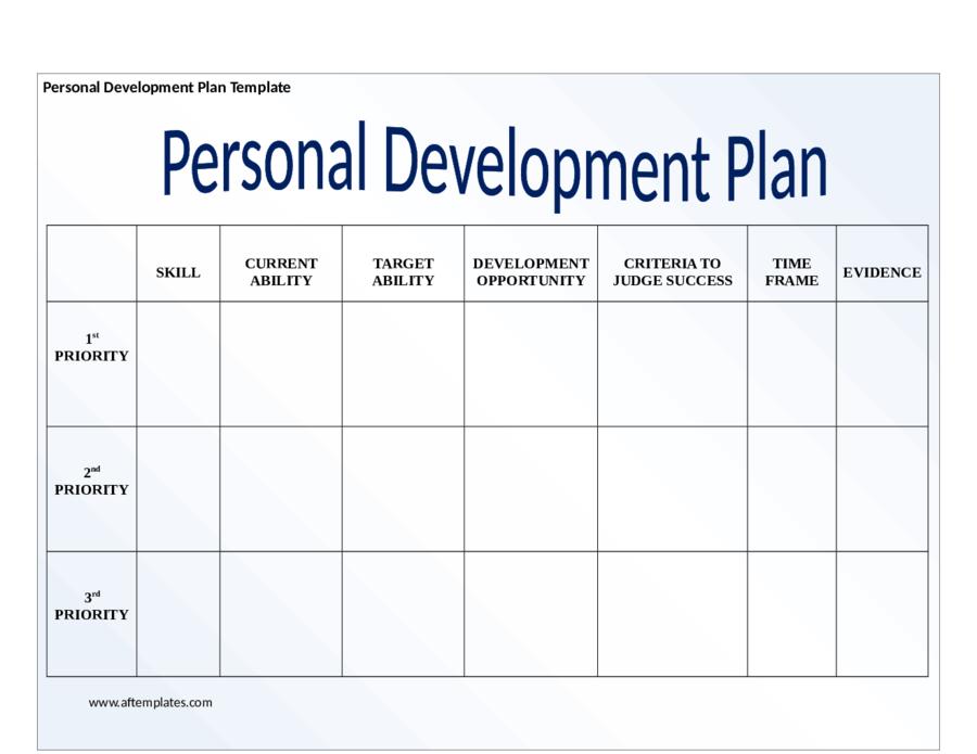 Self Improvement Plan Template
